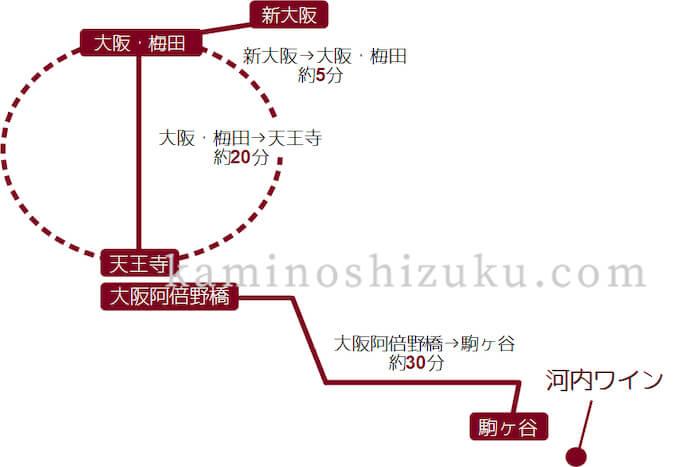 大阪から河内ワインへのルート・地図